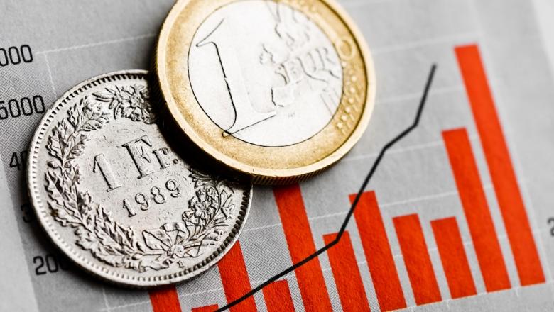 Währungsupdate EUR/CHF